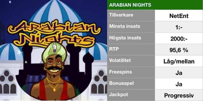 populära slotsspel - arabian nights info