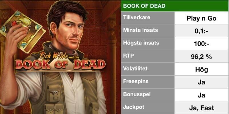 populära slotsspel - book of dead info