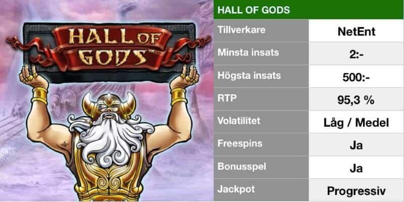 populära slotsspel - hall of gods info