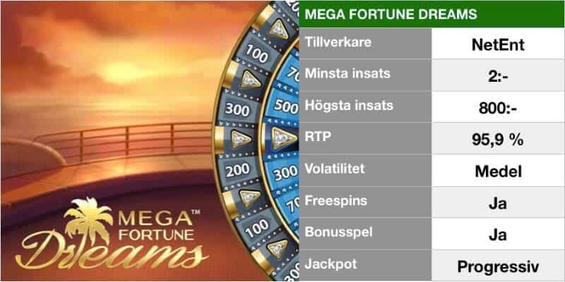 populära slotsspel - mega fortune dreams info