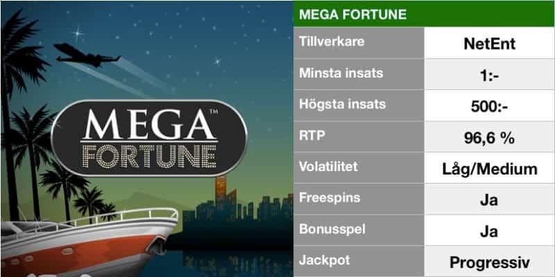 populära slotsspel - mega fortune info