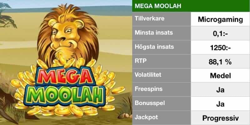 populära slotsspel - mega moolah info